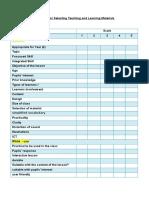Checklist Resources