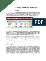Exportaciones de Paraguay Al Mercosur