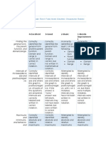 graphic organizer rubric