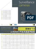 Siqura PLC Cameras 2014-5 (Low)
