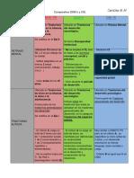Tabla Comparativa Manuales.docx