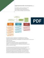La Estructura Organizacional de Una Empresa