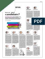 Qué Libros Debería Leer Un Candidato a Presidente, Encuesta de La Nación, 27 de Septiembre de 2015