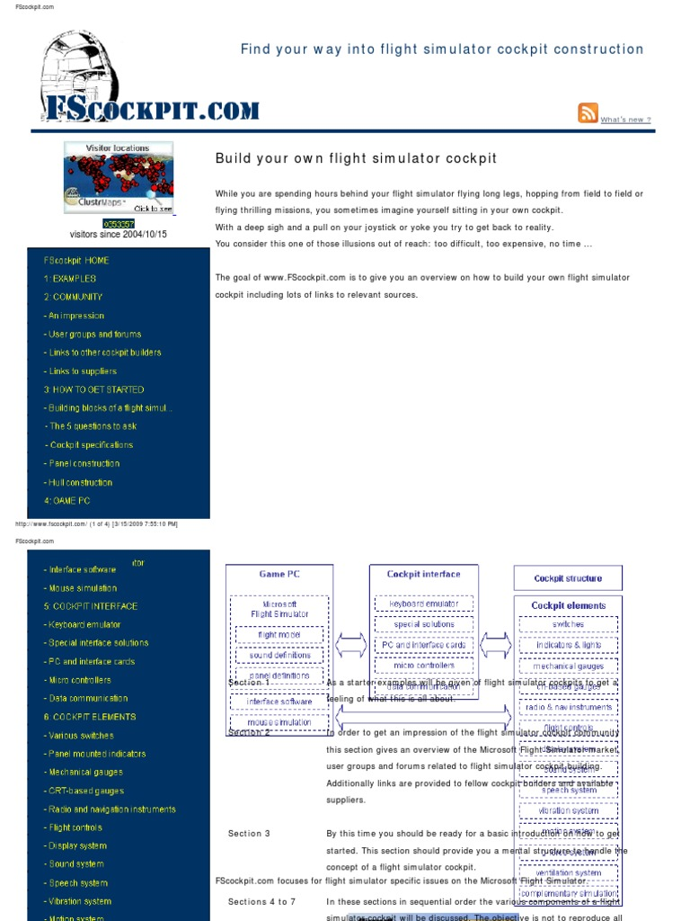 Website Capture Fscockpitcom Aviation Technology Electric Circuit School Project Http Tronixteamwordpresscom