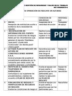 Flujograma de Operación de Rescate en Alturas