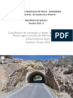 Ficha Clasificación Mecánica De Rocas - Alvaro Orlando Pedroza Rojas- UFPS