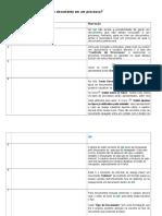 Como Criar Ou Inserir Um Documento Em Um Processo