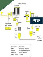 20141_DiagramaprocesoproductivoCCU