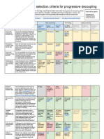 Javascript Framework Comparison January 2016