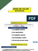 CADENA DE VALOR (M)