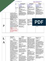 lesson plan feb15 feb19