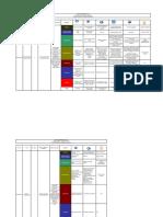 Matrizelementosdeproteccionporcargos 150602134807 Lva1 App6892