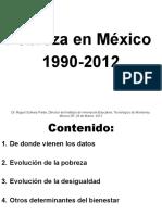 Pobreza en Mexico 1990-2012