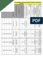 95 Matriz riesgos proceso DA_PROCESO_15-1-151969_268307011_17042820
