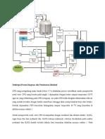 Deskripsi Proses Diagram Alir Pembuatan Biodisel