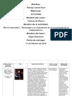 MIII-U1-Actividad 1. Personajes y Su Importancia en El Movimiento de La Independencia.