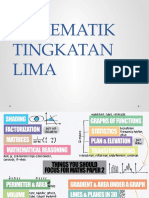 Matematik Tingkatan Lima