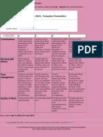 your rubric  collaborative work skills   computers presentation