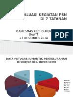 Evaluasi Psn Desember 2014, Ok
