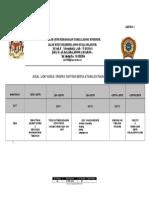 Jadual Kursus LADAP Vle.doc PJ