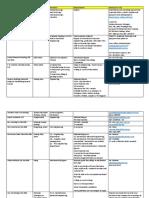 FTEBE Co-Op Vacancies 07.05.2015