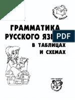 Russian grammar in tables