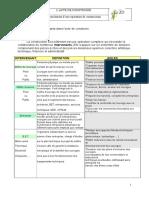 I Les Différents Intervenants Dans l'Acte de Construire Doc Prof