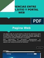 Diferencias Entre Pagina,Sitio y Portal Web