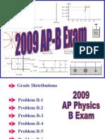 05. Physics B 2009 Free Response (1)