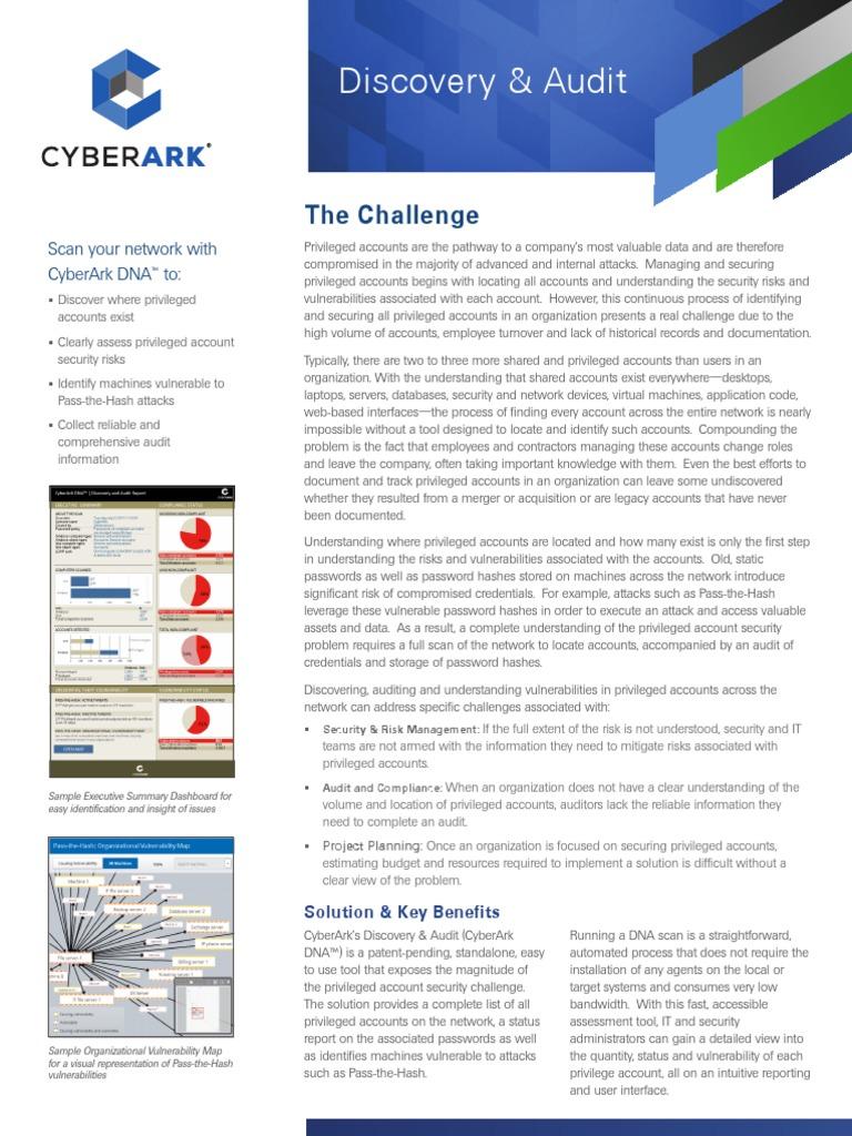 Cyberark Epm