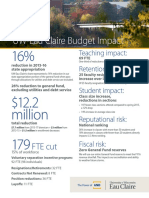 UW System Campus Budget Cut Update, April 2016