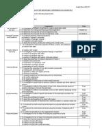 checklist experiments