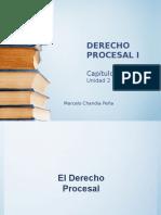 Procesal I Unidad2 Ley Procesal