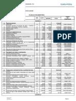 Planilha Orçamentária SECEX-AL