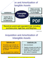 Slides Intangible Assets-2