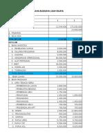 Analisis Kelayakan Finansial Buaya