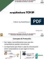 2.FundamentosArquitecturaTCP IP 2015 1 (1)