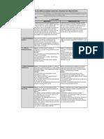 Formato Para Observaciones Perfil de Egreso06