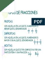 Tipos de Fracciones