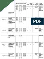 Globalni Plan Obrazac 2012 (1)