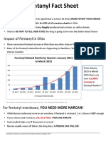 Fentanyl Fact Sheet - April 2016