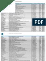 Listado de Comercios Pago Preferencial americanexpress BOD venezuela