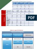 Huawei Fusionsfusionsphere-vs-vmwarephere vs Vmware Vsphere