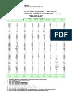De Desembolsos Fte Financiamiento 1970 2015