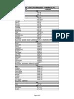 FY 17 ACSB Combined Slate - Final