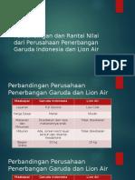 Perbandingan Dan Rantai Nilai Dari Perusahaan Penerbangan Garuda
