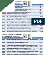 Index pour réfrigérateurs Electrolux 24 Déc 2012.pdf