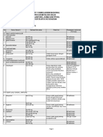 Daftar Obat Formularium Nasional
