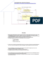 Course During Registration State Chart Diagram