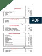 Costos Indirectos de Campo- Editable